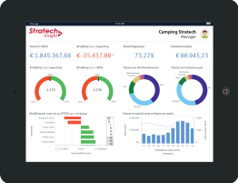 stratech-insight-dashboard